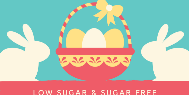 Healthy happy sugar free easter basket ideas healthy happy sugar free easter basket ideas negle Gallery